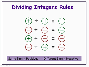 Worksheets Adding Integers Rules integer operations division of negative and positive integers